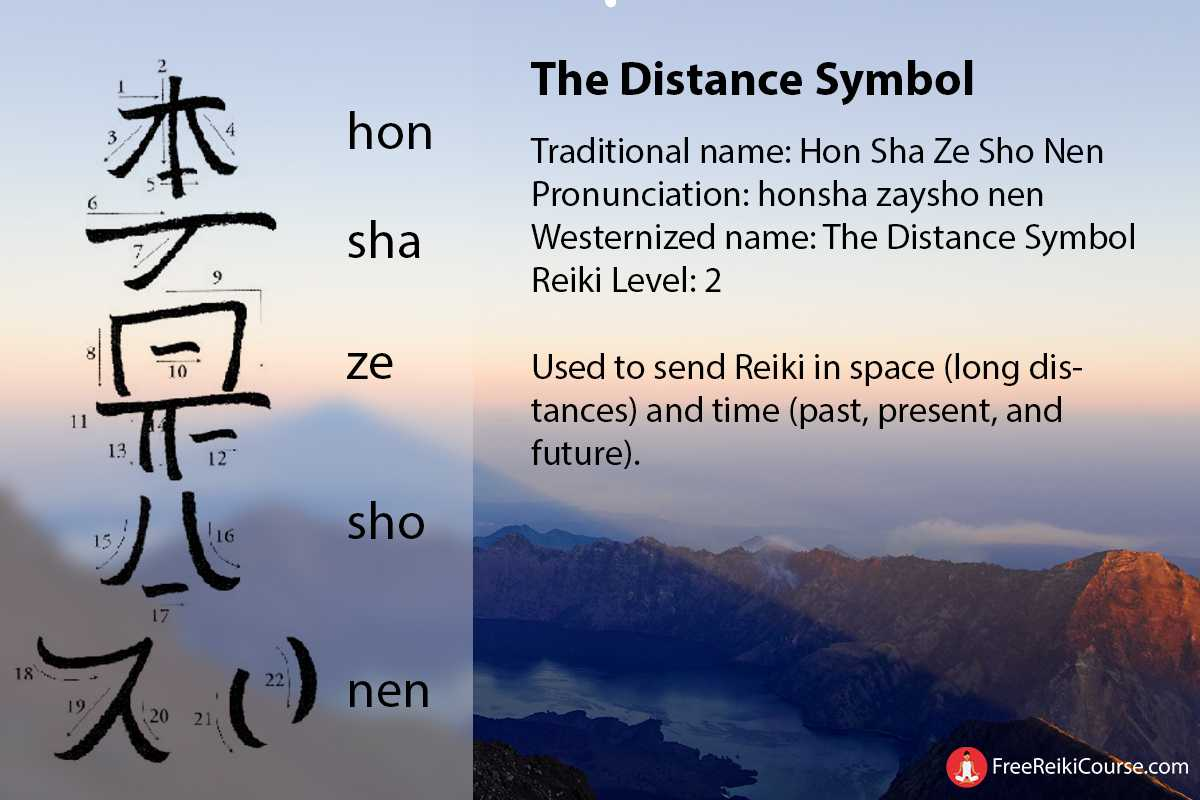 The Distance Symbol Hon Sha Ze Sho Nen